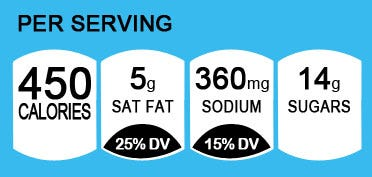 Nutrition Key Labels