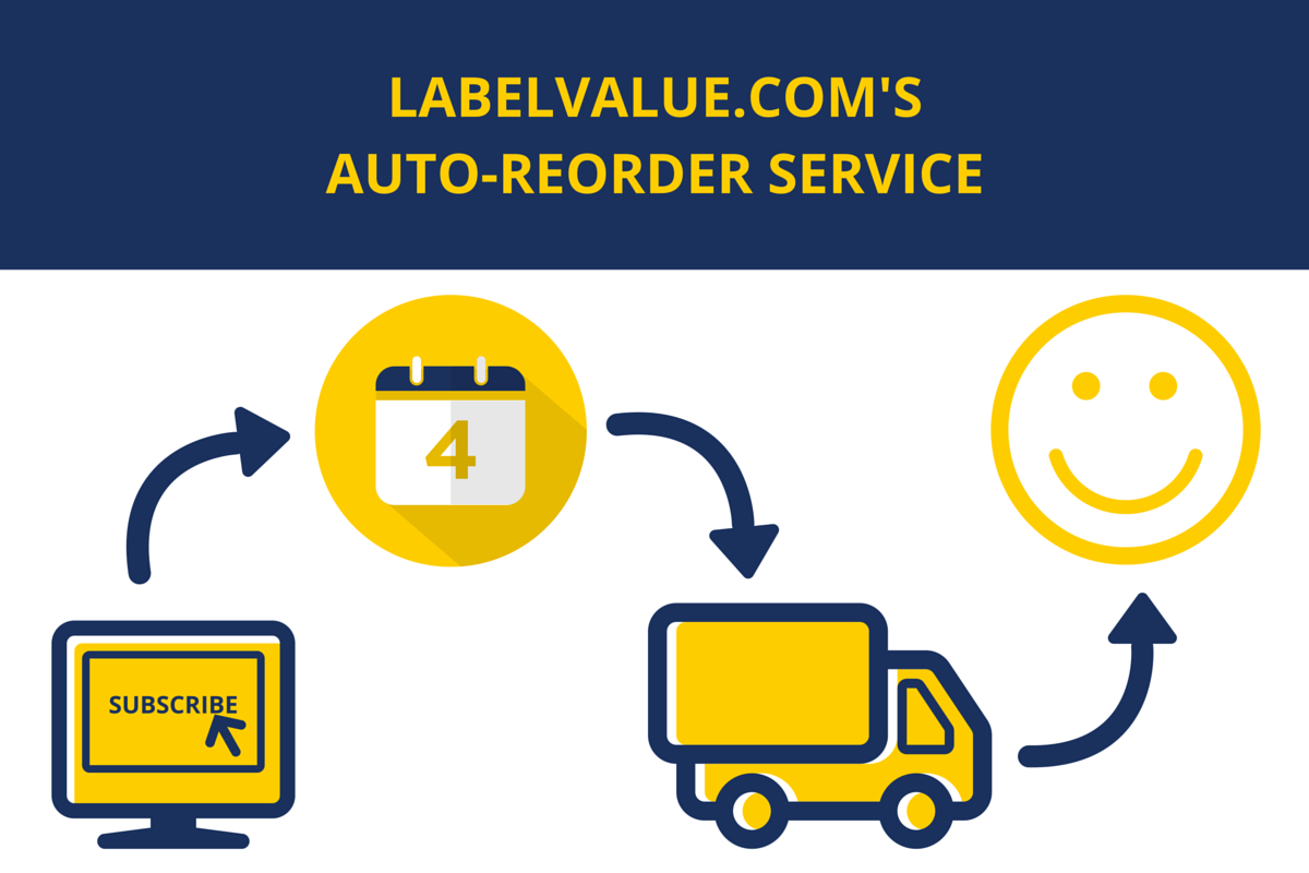 LabelValue.com's Auto-Reorder Service