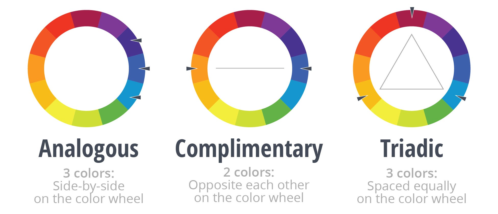 examples of color schemes on a color wheel